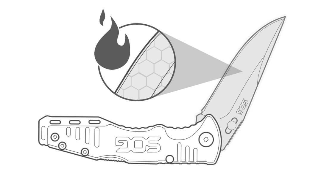 sog-tech-teknoloji-sog-bicaklari